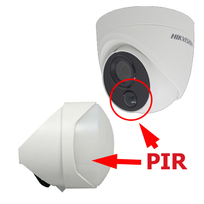 Using PIR Sensors - Notifications & PTZ Presets
