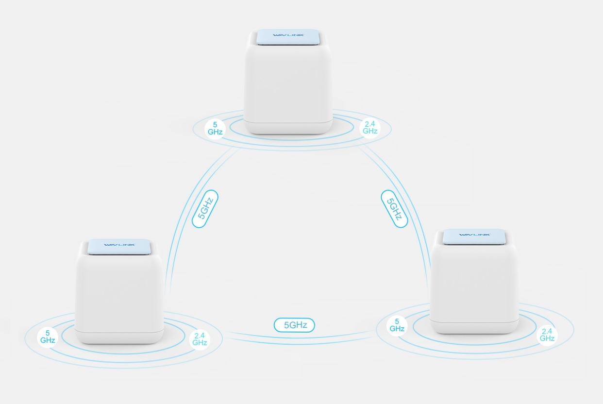 WAVLINK Whole Home WiFi System - User Guide